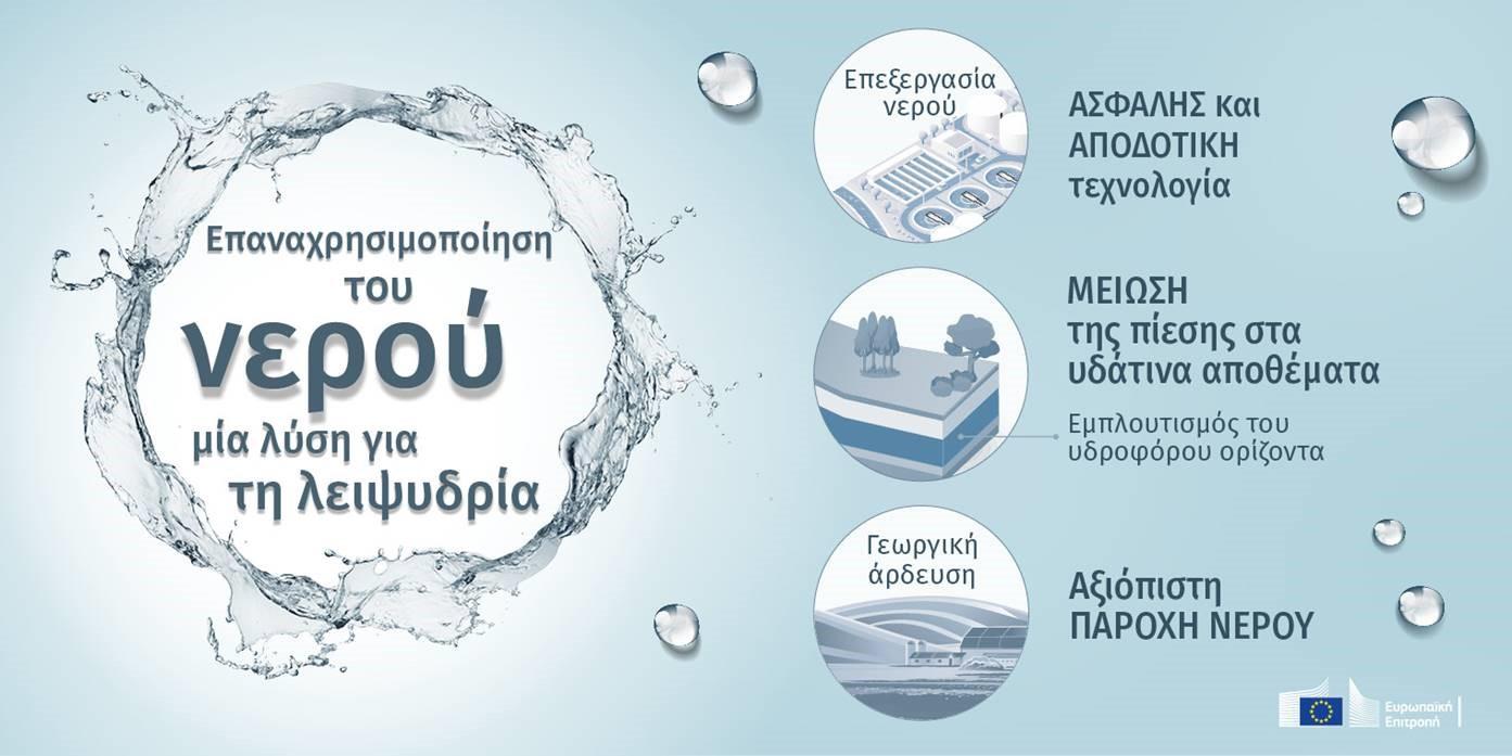 https://deyakav.gr/wp-content/uploads/2017/02/WaterReuse_Infographic_Greece2.jpg